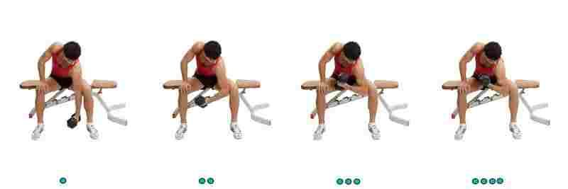 3 حرکت برای افزایش حجم جلو بازو